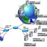 114DNS Public DNS+ 阿里DNS 百度DNS 360 DNS派 Google DNS公共DNS评测体验报告