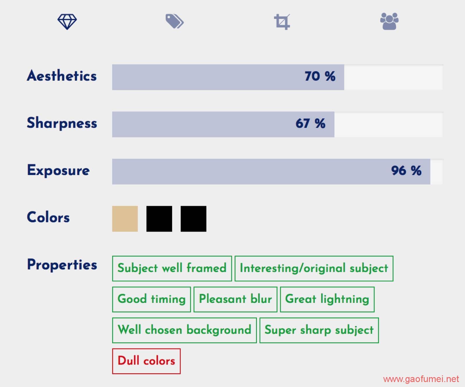 苹果收购计算机视觉初创企业Regaind整合理解图片美学价值的技术