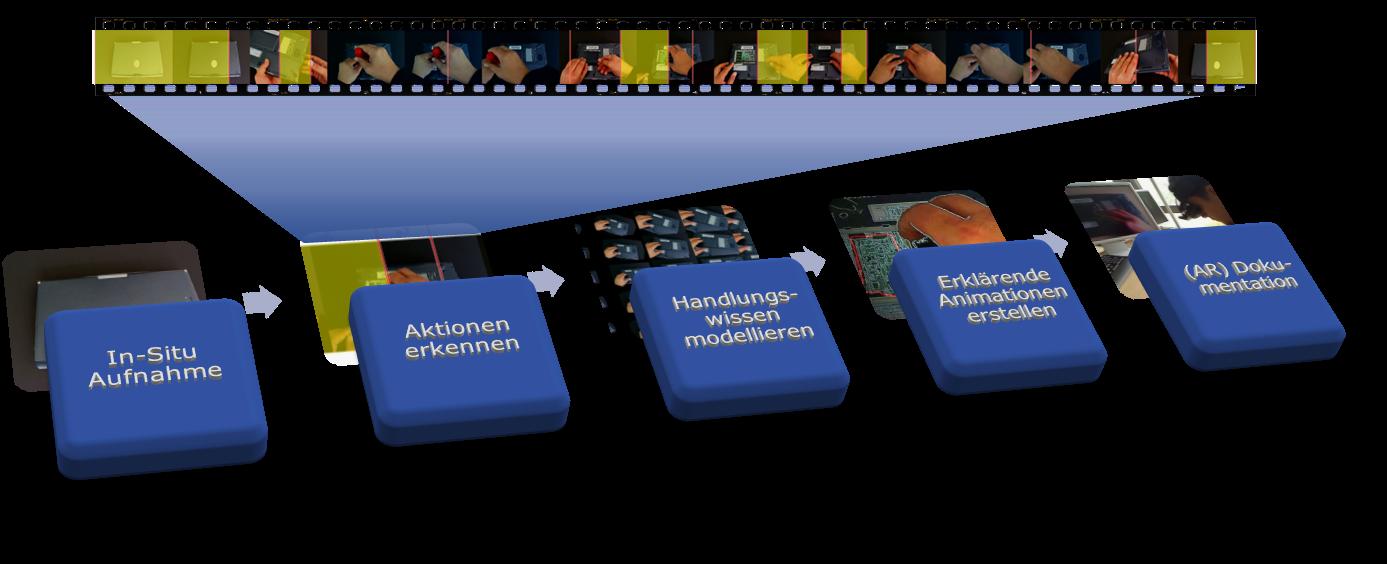 Ioxp正在开发AR工艺教员App能让用户迅速从菜鸟变专家