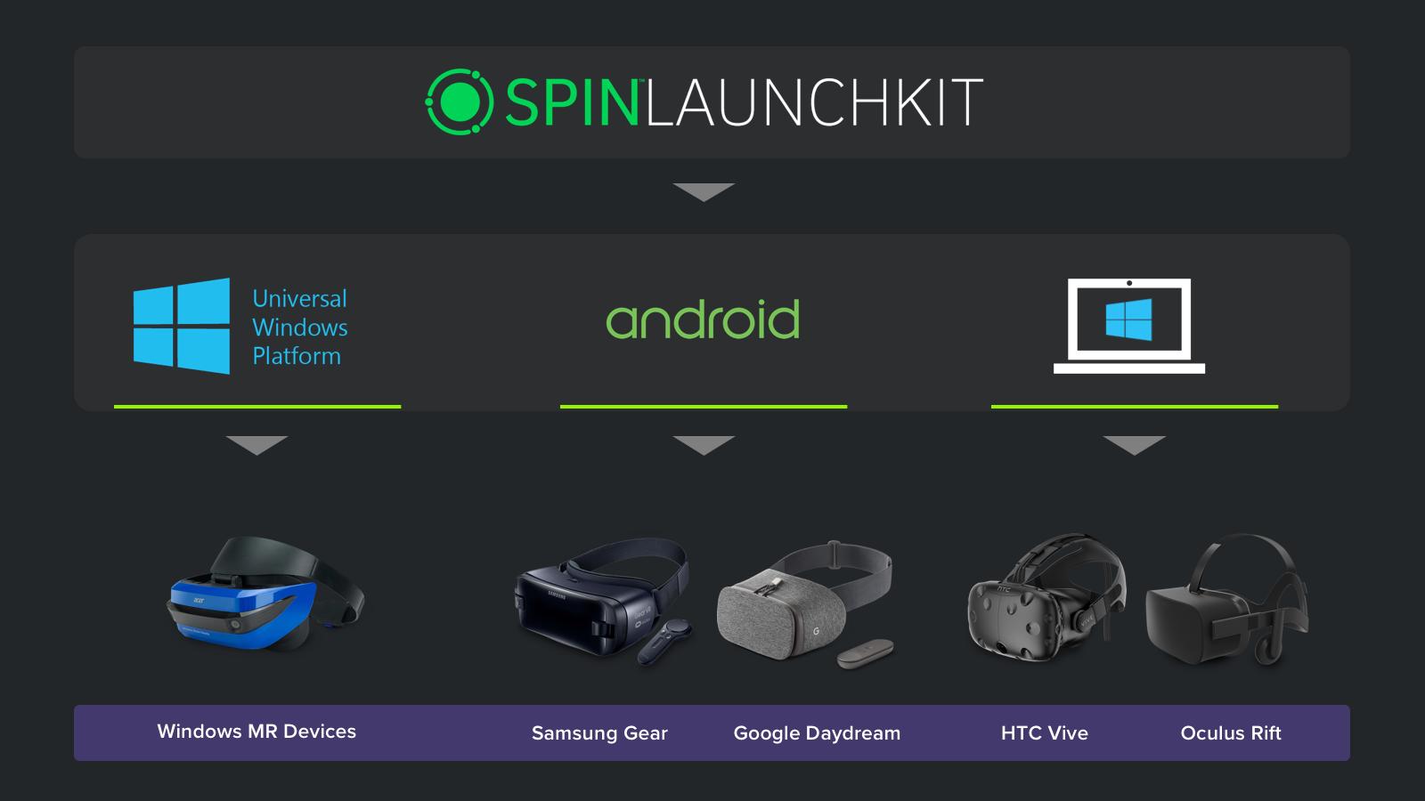 Pixvana获得千万美元A轮投资为VR视频创作打造一整套解决方案