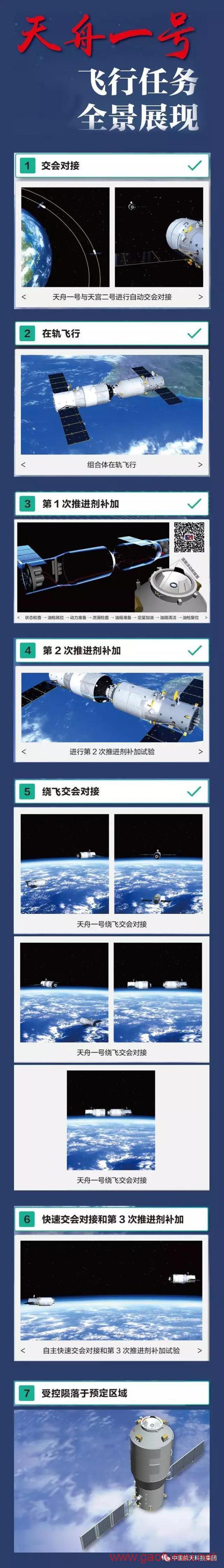 天舟一号完成绕飞和第二次交会对接未来还将开展一次对接和补给试验