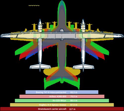 世界最宽飞机初步完成引擎测试双机身六引擎可携带三枚火箭