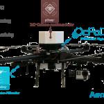把民用雷达安在飞控上于是比大疆还稳的无人机出现了