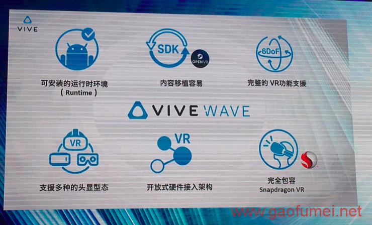 HTC Vive发布VR一体机同时推出移动开放平台 虚拟现实 第3张