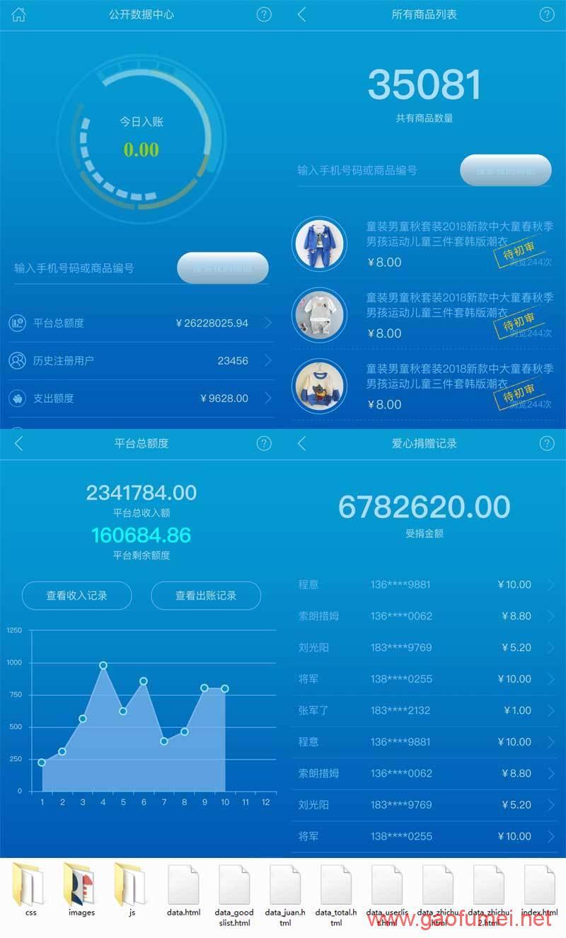 手机商城平台公开数据页面模板