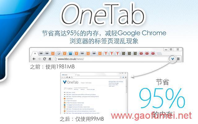 chrome的节约内存插件OneTab