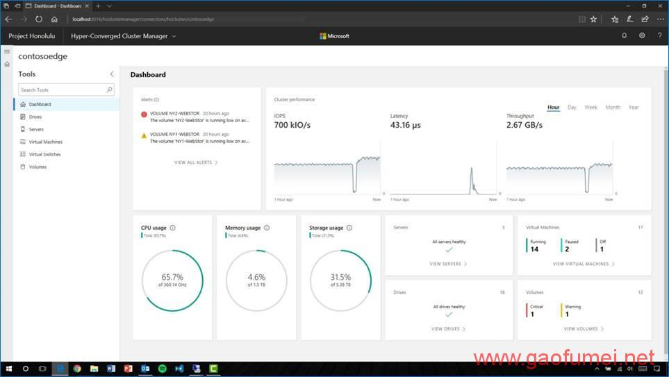 Windows Server 2019最新版,发布时间:2020-04-21,下载种子链接分享